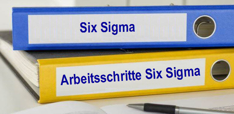 Six-Sigma Arbeitsschritte Define Measure Analyse Improve Control